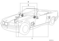 Sound Modul sound system