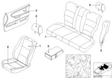 Boa-Boa individual fabric meterware