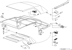 Repair kits convertible top