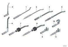Circular connector / D 2, 5 mm System
