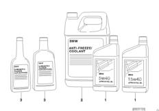 Operating Fluids
