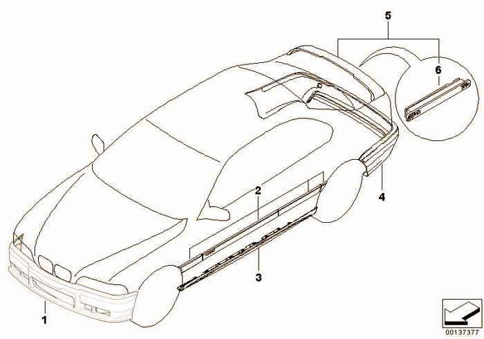 Retrofit, M aerodynamic kit BMW 316i M43 E36 Sedan, Europe