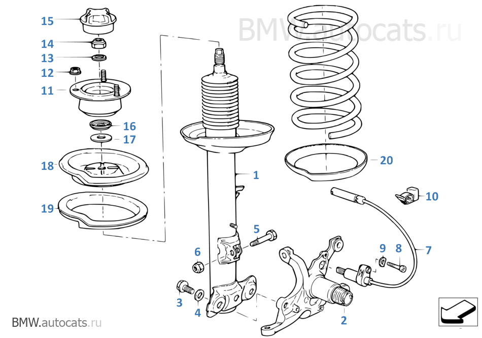 specific features of bmw suspensions    bmw