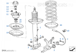 Specific Features Of BMW Suspensions