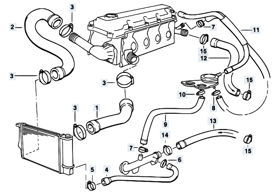 E36 Coolant Diagram