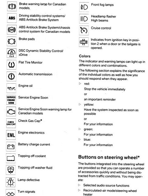 Dashboard Symbols Bmw E36