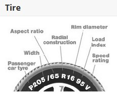 BMW E36 Wheel and Tire Size